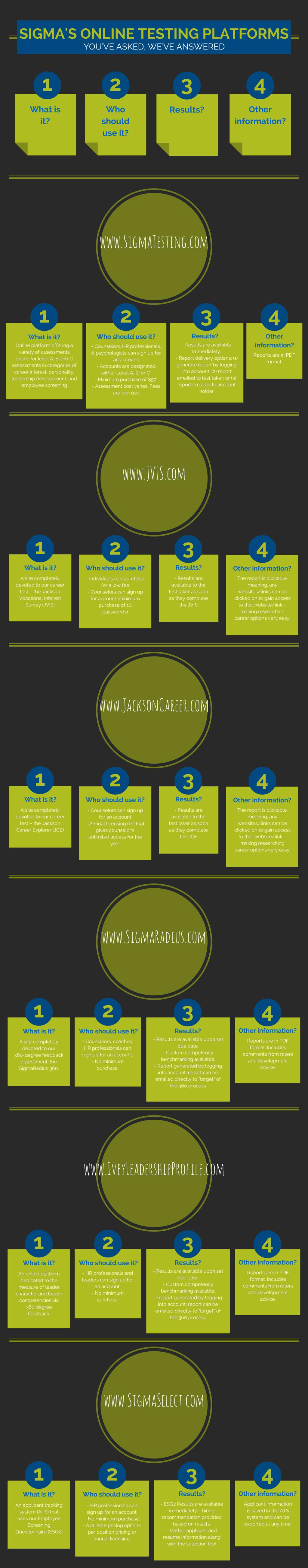 online testing platform