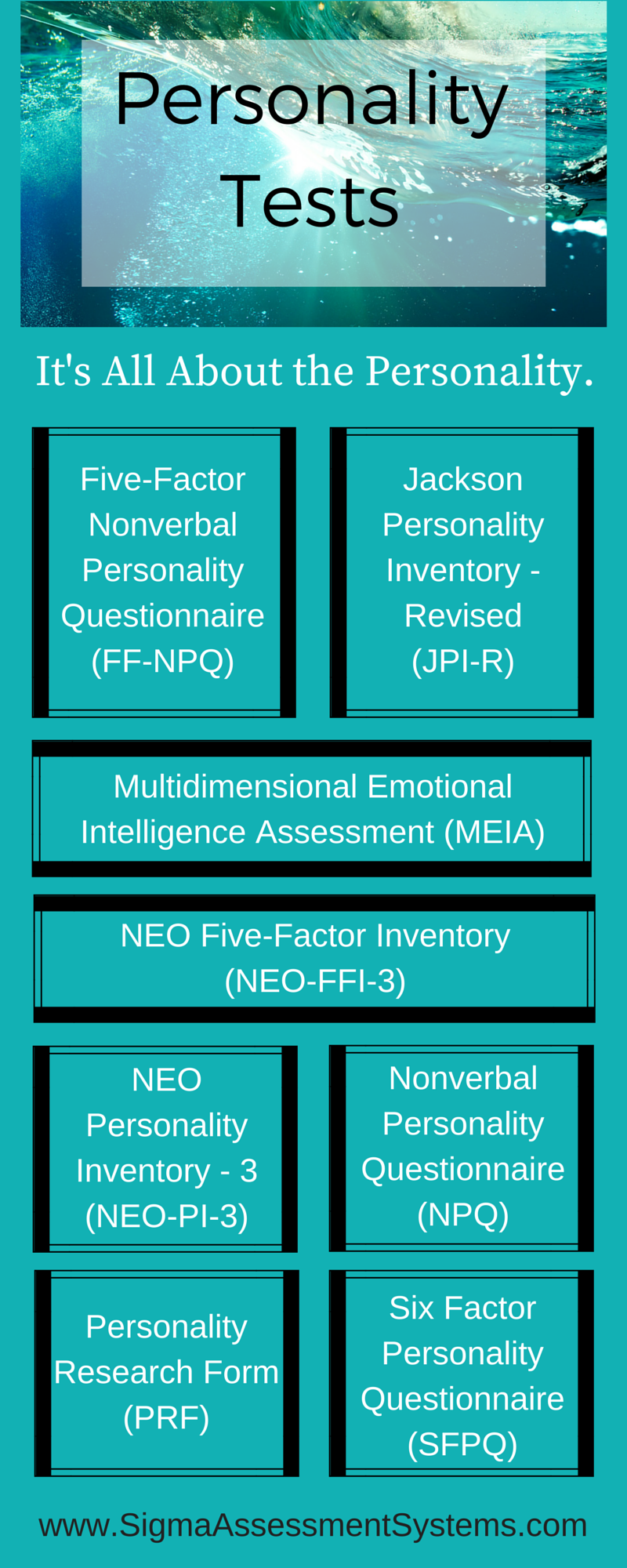 about personality tests