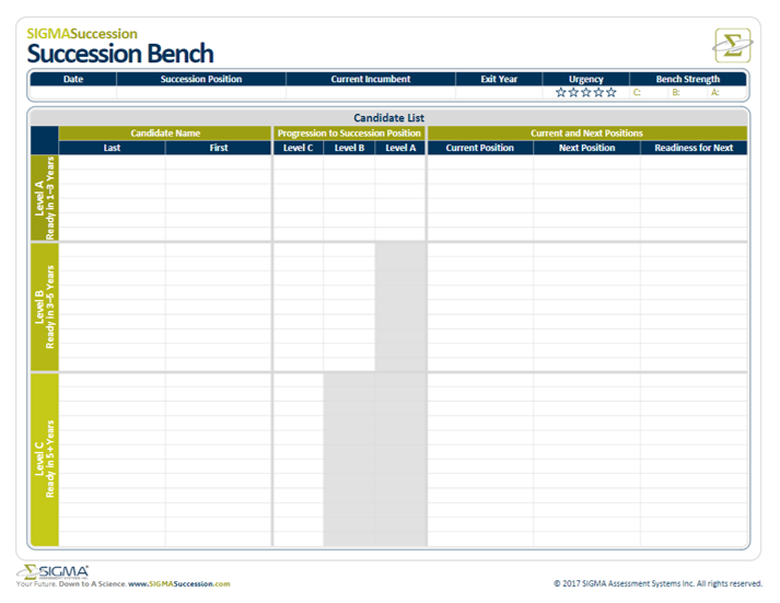 Succession Bench Planning Template - Sigma Assessment Systems