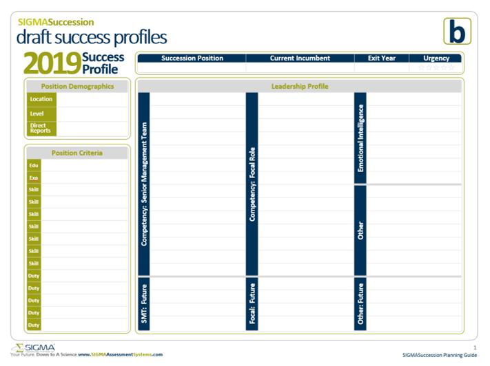 Build Success Profiles- Success Profile Template