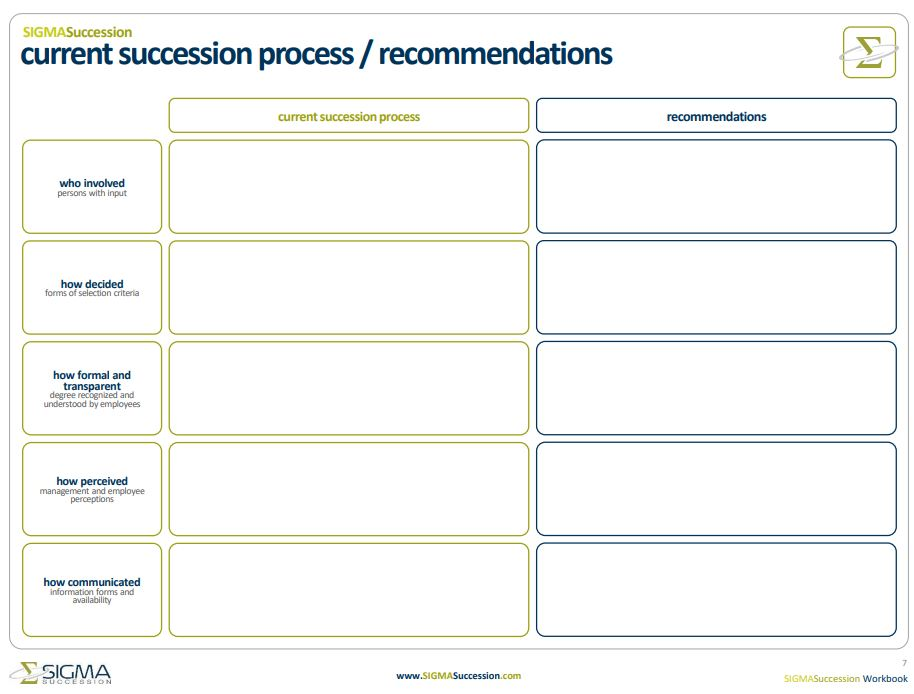Review your current succession planning process
