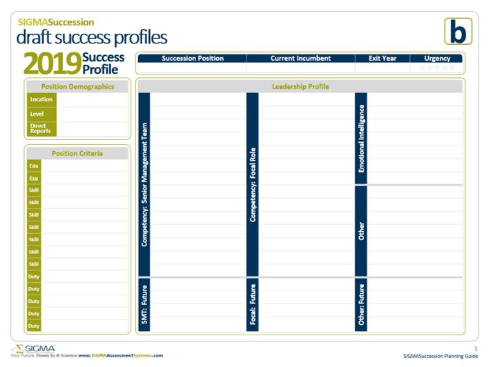 Draft Success Profiles
