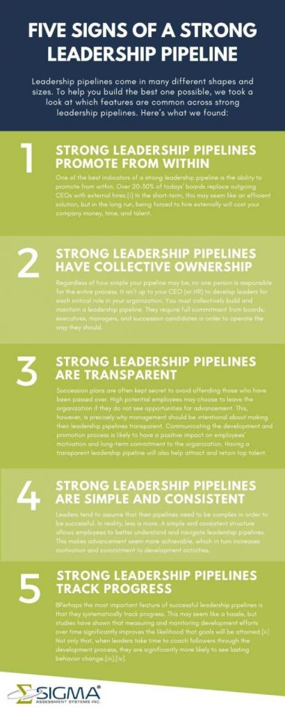 Five Signs of Strong Leadership Pipeline